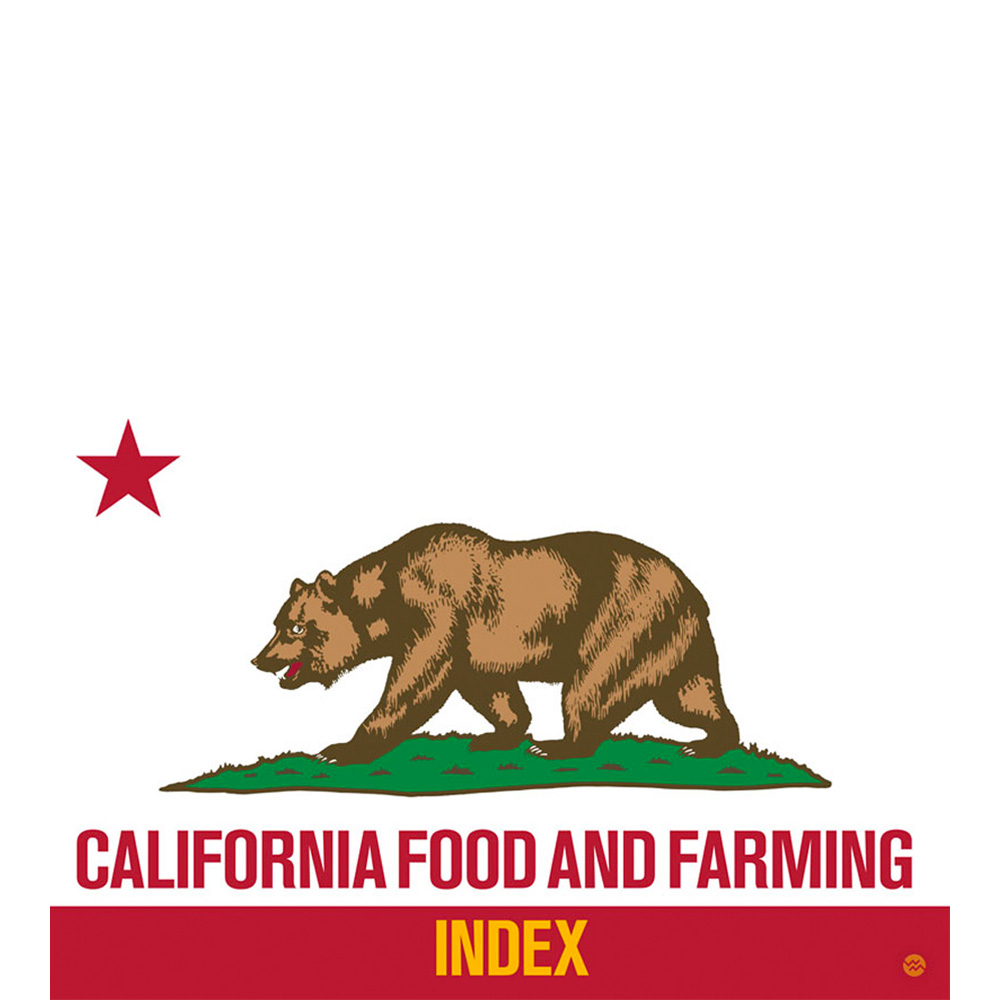 California Food Policy Council Food and Farming Index